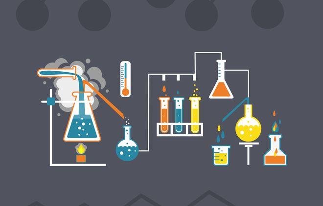 En qué consiste el método experimental
